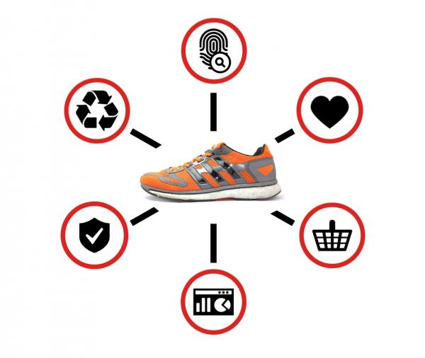 EVRYTHNG-smarter-shoe