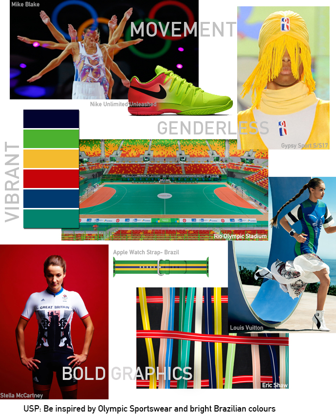 Olympics-Rio-2016-Moodboard-Inspire-Colour-Unique-Style-Platform-02